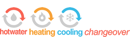 Melbourne Hot Water- Heating - Cooling